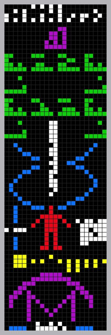 Arecibo message - Tô no Cosmos