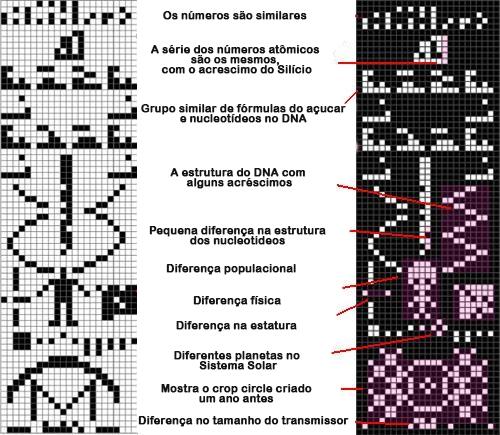 Chilbolton - Aracibo - Comparação - Tô no Cosmos