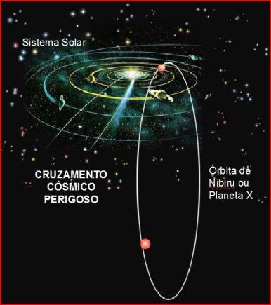 orbita_nibiru
