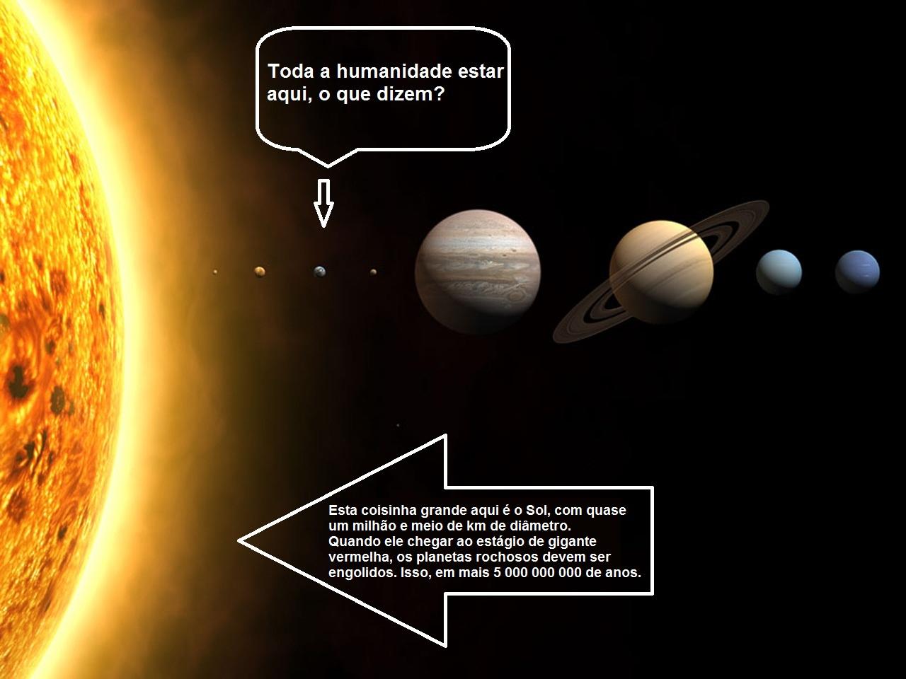 sistema-solar-planetas-e-sol