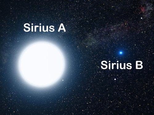 Sirius A e B - To no Cosmos