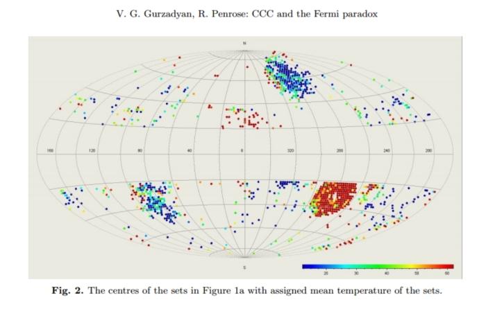 Dados Super Civilizacao - To no Cosmos