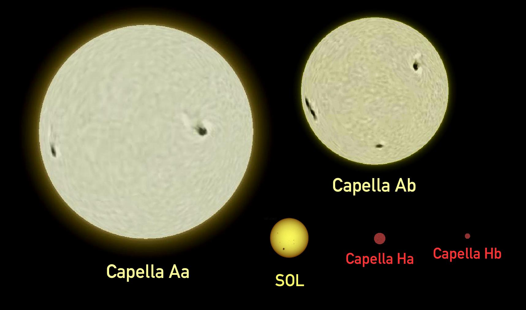 Capella-Sol - To no Cosmos