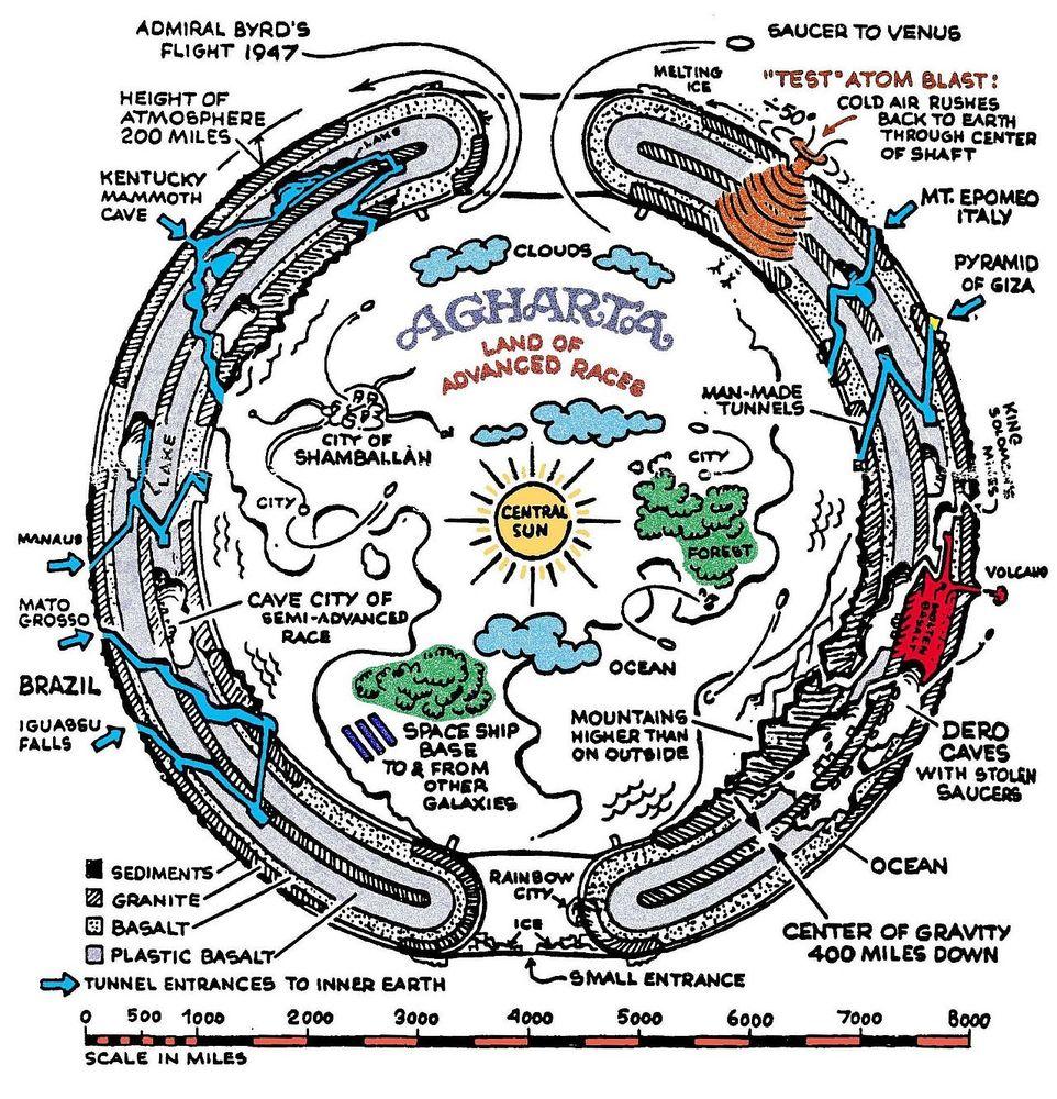 Mapa de Agharta - To no Cosmos