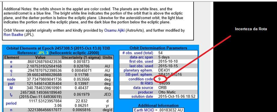 Rota Asteroide - To no Cosmos