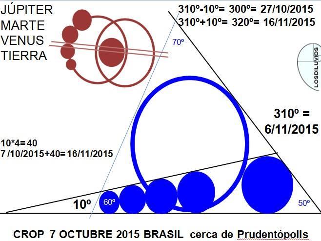 crop circle prudentopolis - to no cosmos