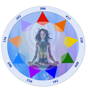 frequencias - To no Cosmos
