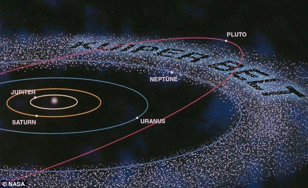 Cinturão Kuiper - To no Cosmos