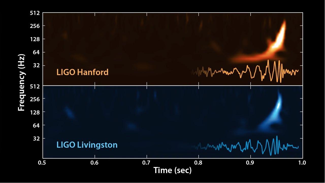 LIGO - To no Cosmos