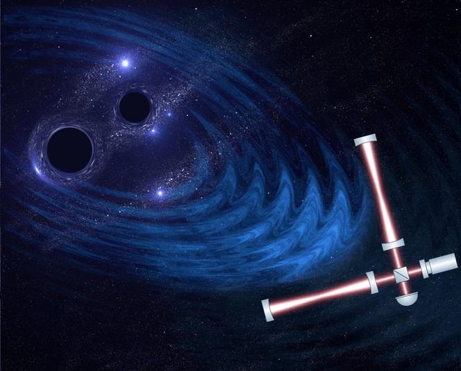 ondas ligo - TO no Cosmos