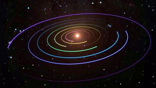 trappist-1-sistema-solar-tonocosmos